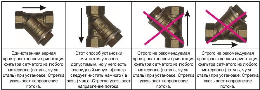 устройство грязевика системы отопления