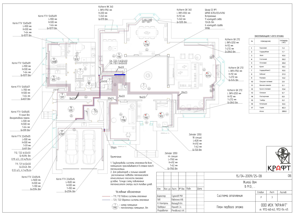 схема парового отопления коттеджа