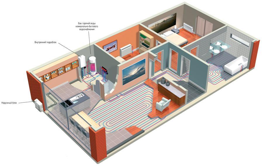 отопление частного дома своими