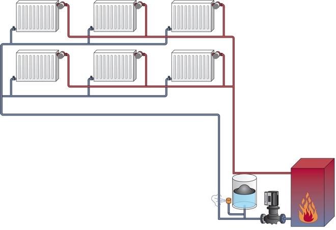 работы водяного отопления
