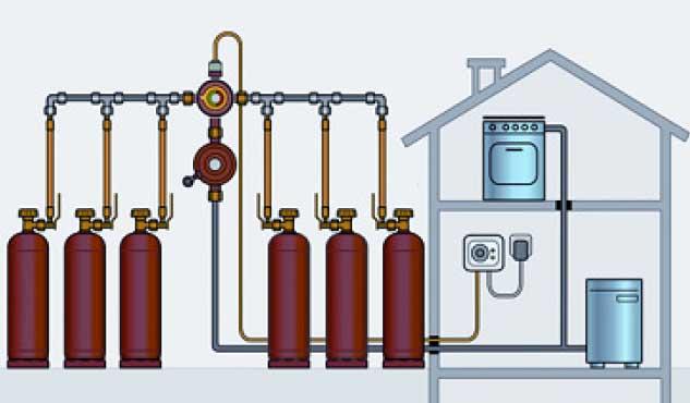 газовое отопление коттеджей