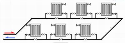 Горизонтальная разводка системы отопления