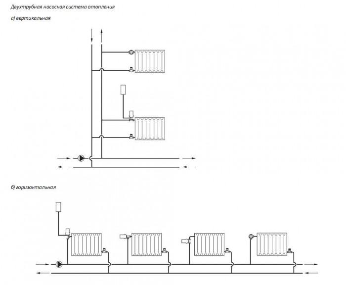 схема отопления одноэтажного частного дома