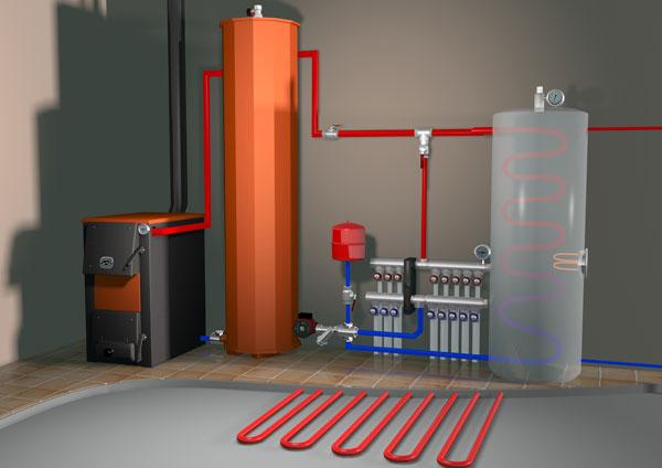 система отопления закрытого