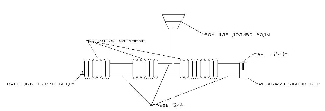 Схема отопления гаража с