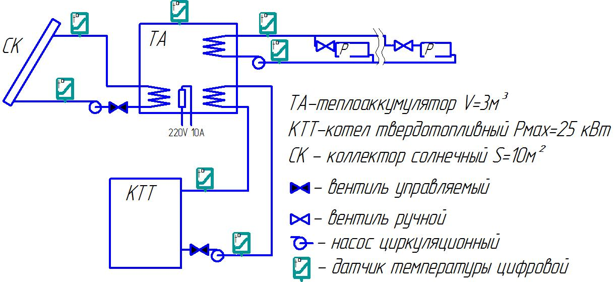 гидроаккумулятор для системы