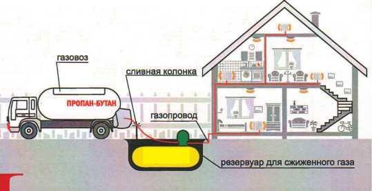 panneau solaire tube sous vide prix ligne devis tours villeneuve d 39 ascq chambery. Black Bedroom Furniture Sets. Home Design Ideas