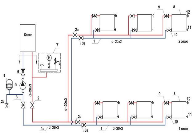 схема отопления двухэтажного дома видео