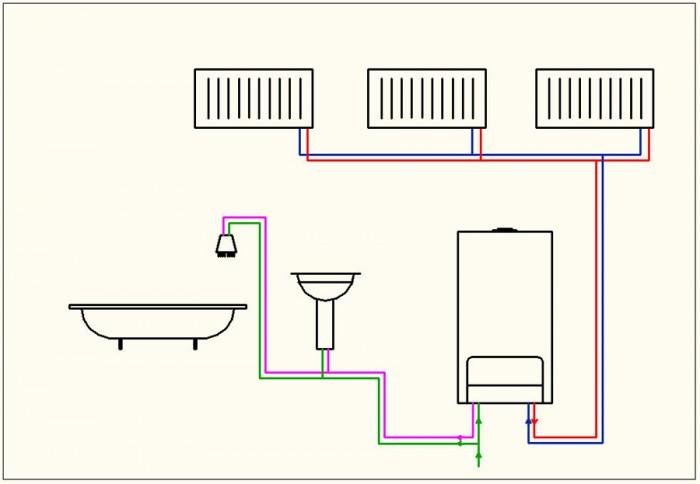 radiateur de chauffage nissan terrano dijon aix en provence cergy taux horaire artisan. Black Bedroom Furniture Sets. Home Design Ideas
