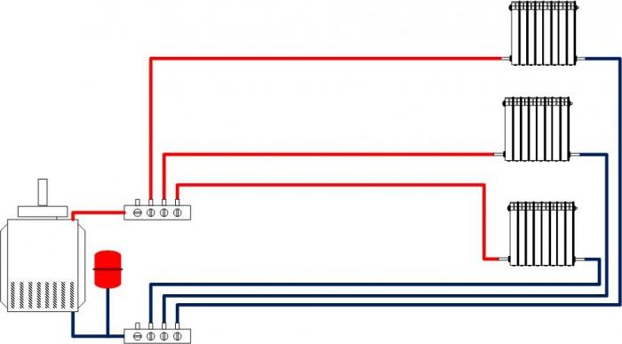 проект системы отопления двухэтажного дома