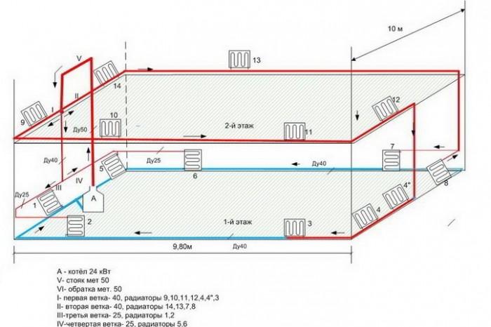 Однотрубное отопление двухэтажного дома