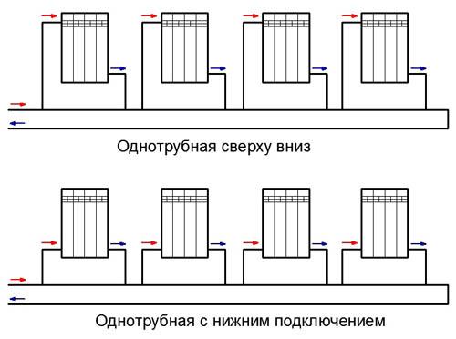система отопления схема