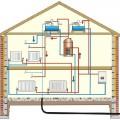 sistema-otoplenija-dvuhjetazhnogo-doma