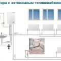 ustanovka-individualnogo-otoplenija-v-kvartire