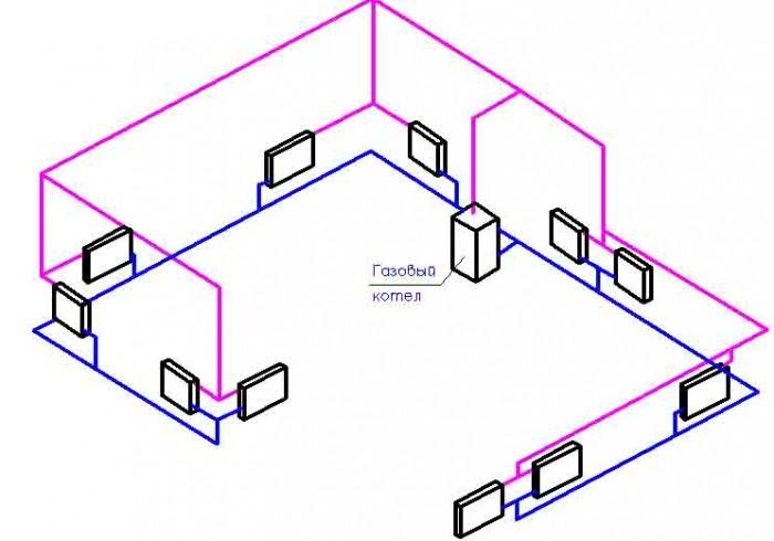 устройство отопления в частном доме