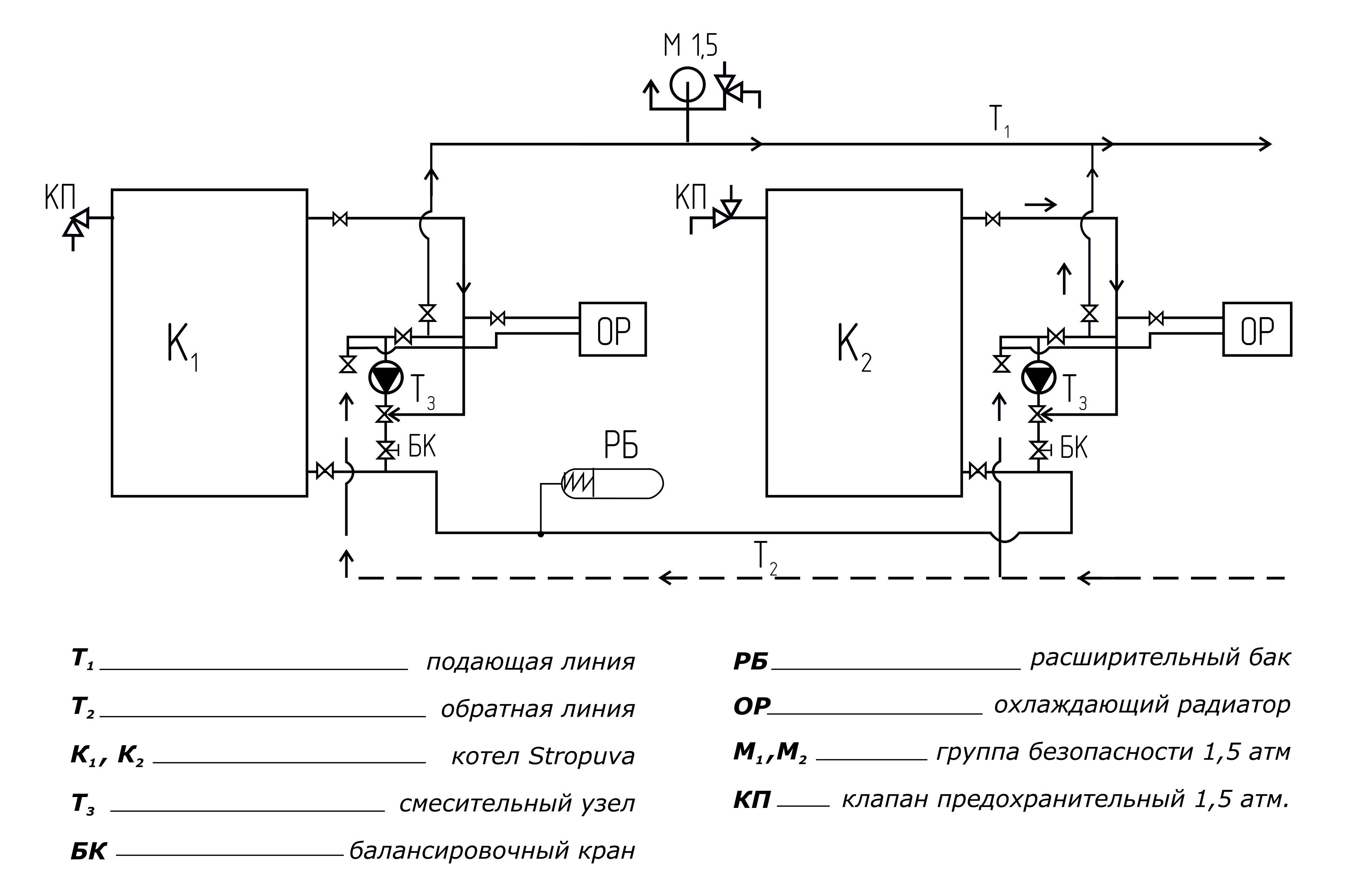 разомкнутая схема отопления коттеджа