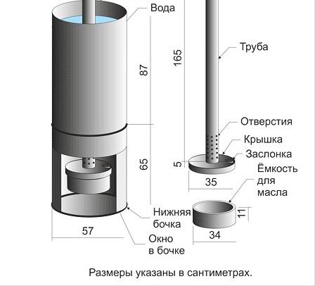 трансформаторное масло в системе отопления