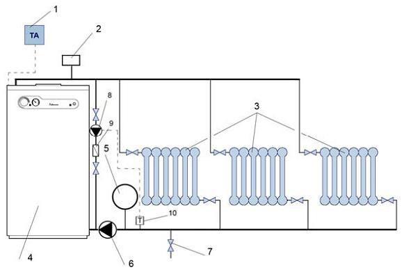 принцип работы электрического котла отопления