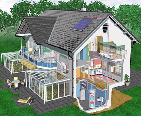 системы отопления загородного дома