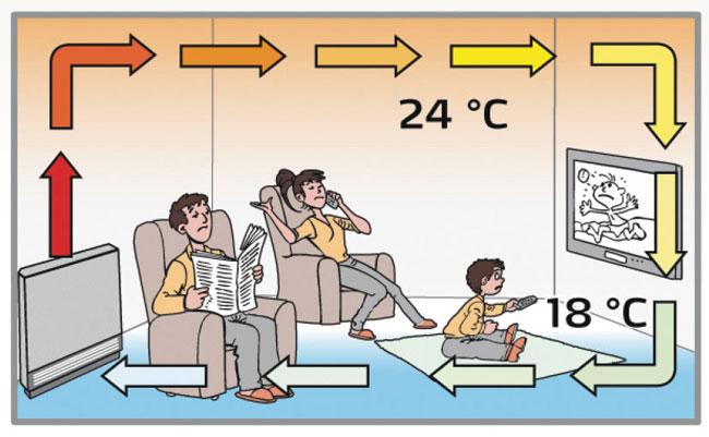 система отопления загородного дома схема