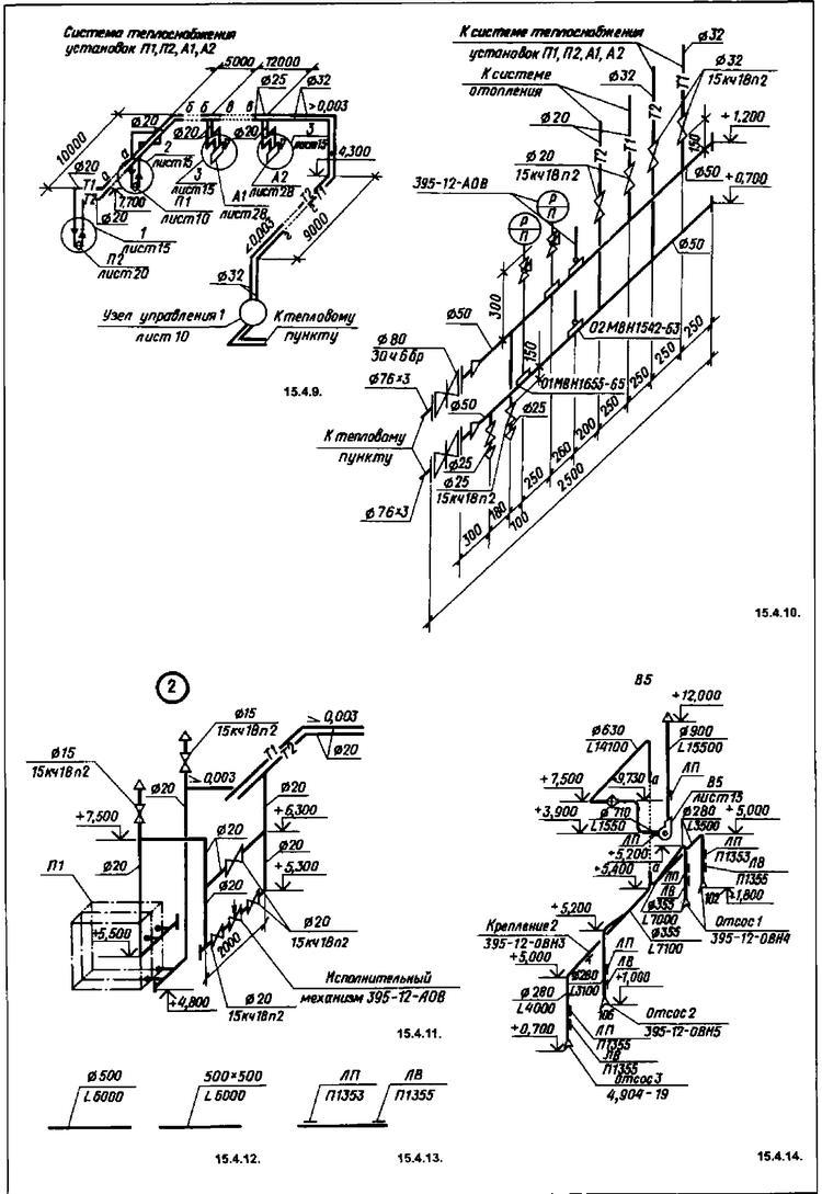техническое обслуживание систем отопления