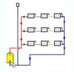 sistema-otopleniya-s-prinuditelnoy-tsirkulyatsiey
