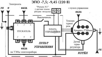 отопление загородного дома электрокотлом