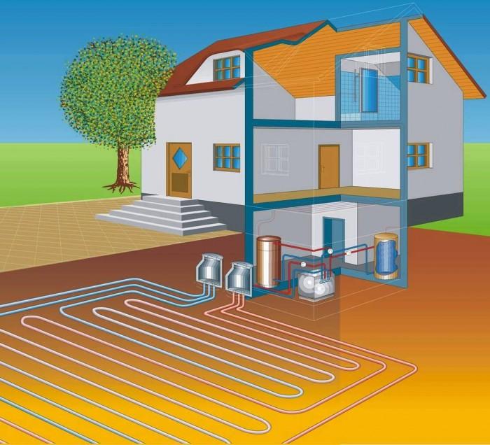 Как можно отопить дом если нет газа