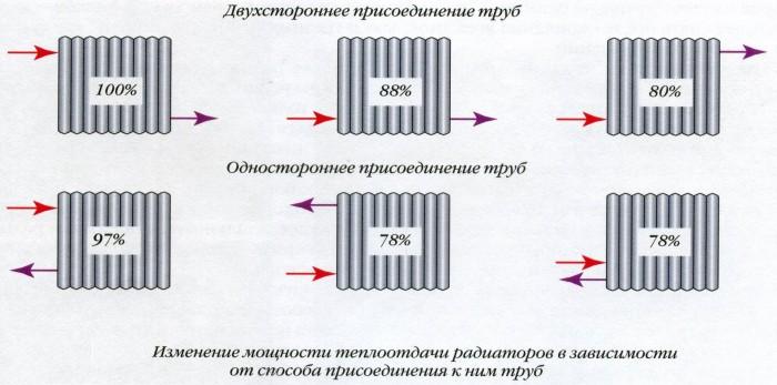 маркировка радиаторов отопления