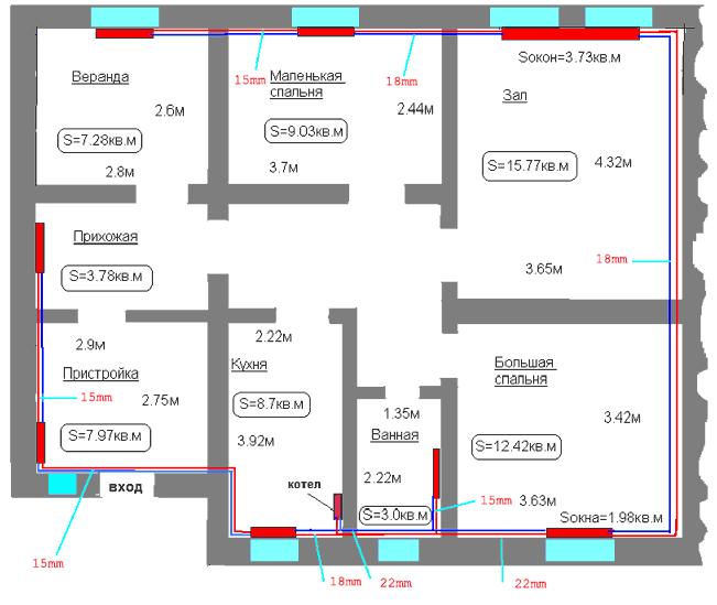 План дома – один из основных