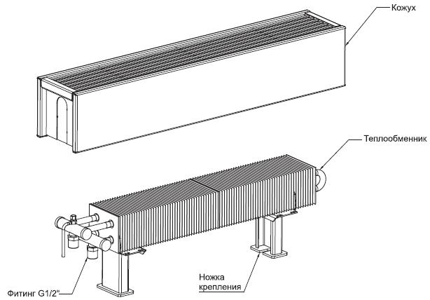 конвекторы отопления водяные настенные