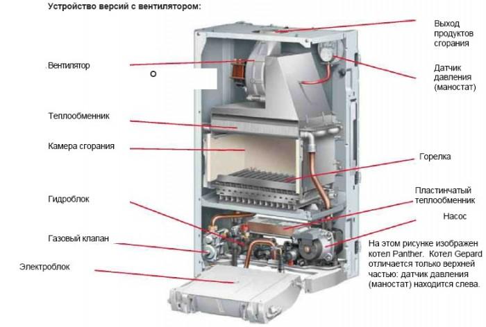 схема разводки отопления от котла