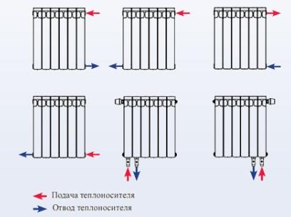 радиаторы отопления с нижней
