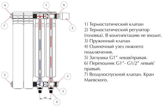 какие алюминиевые радиаторы отопления лучше