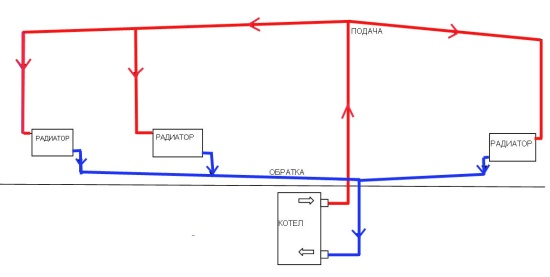 параллельное подключение котлов отопления