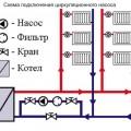 sxema-sistemy-otopleniya-v-chastnom-dome-delaem-pravilnyj-vybor4