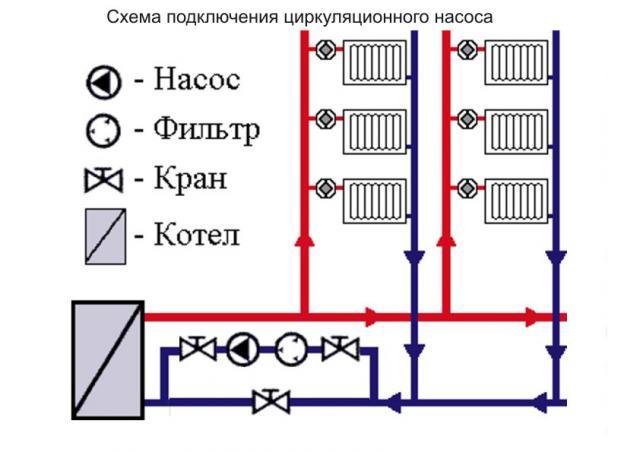 Схема котла отопления
