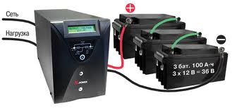 стабилизаторы для котлов отопления