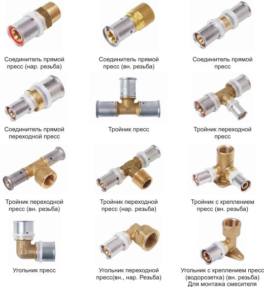 металлопластиковые трубы для горячей воды