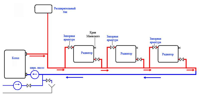 ленинградская система отопления схема