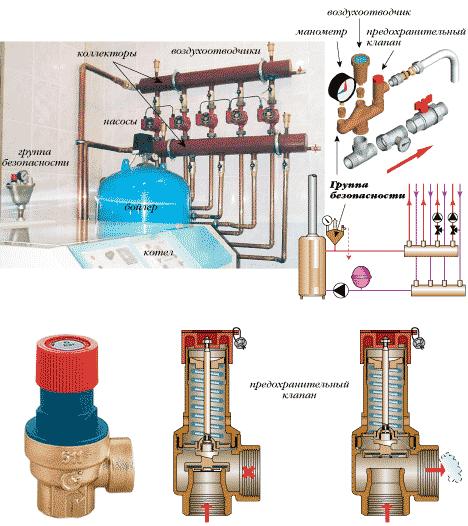 обратный клапан для отопления