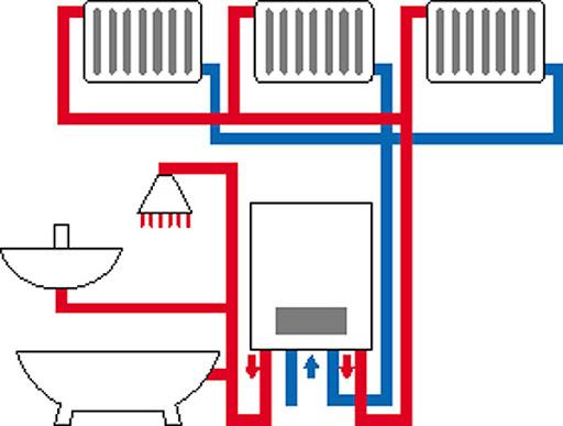 отопление квартиры в многоквартирном доме