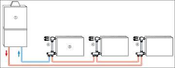 схемы водяного отопления двухэтажного дома