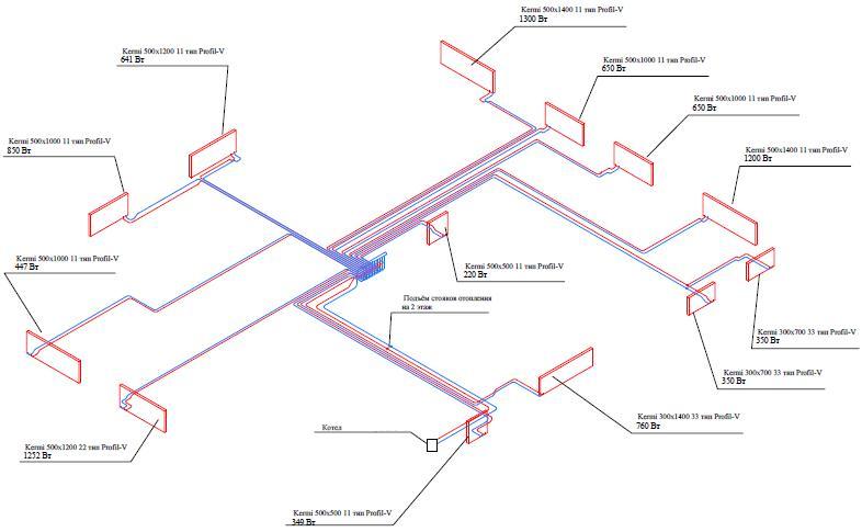 принцип работы системы водяного отопления