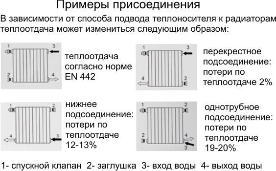 смотреть отопление дома своими руками