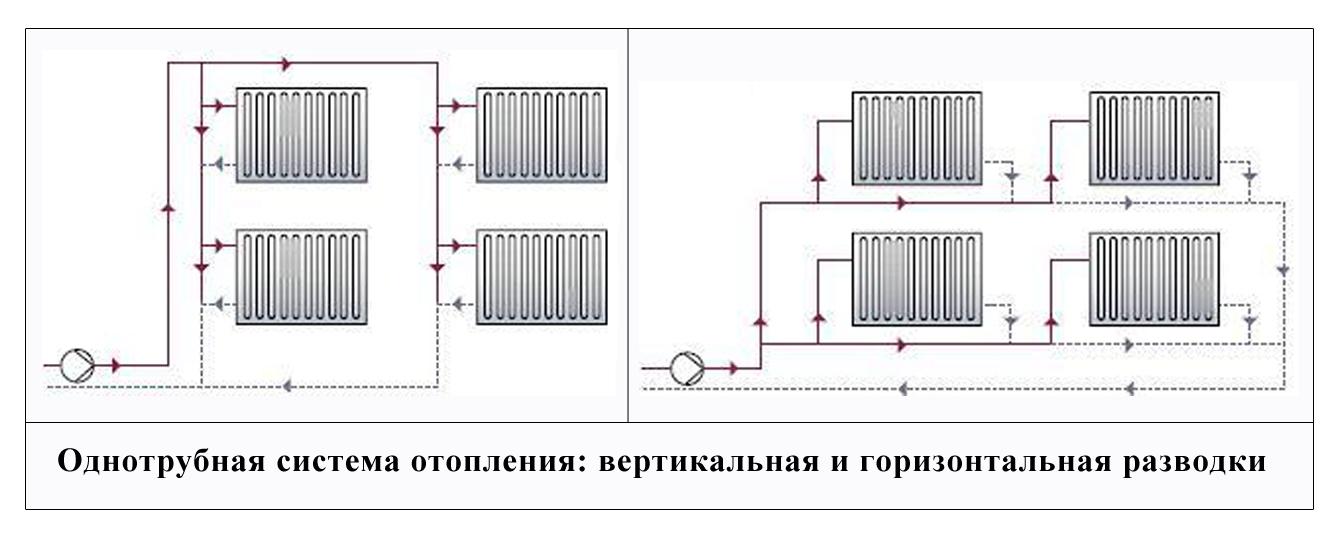 схема подключения отопления частного дома