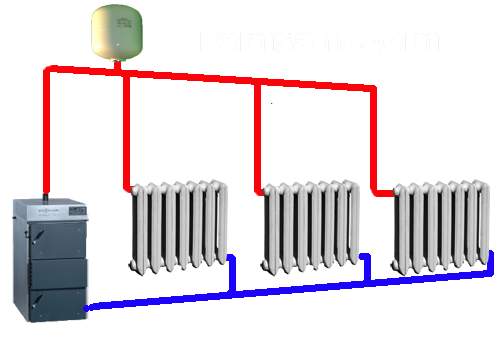 устройство отопления в доме
