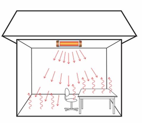 современные системы отопления частных домов