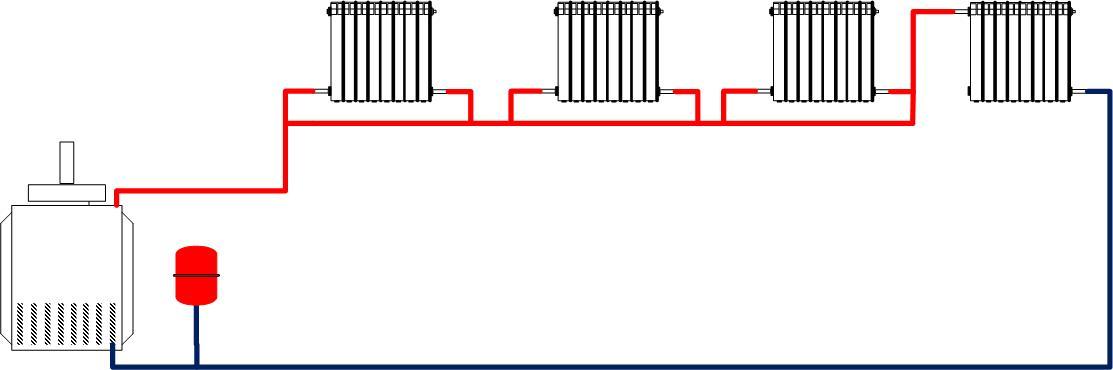 система отопления ленинградка закрытого типа