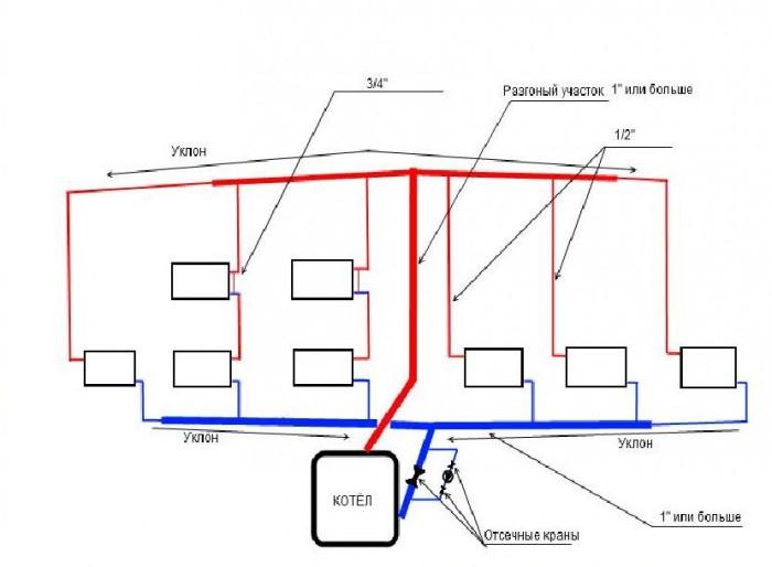 однотрубная система отопления многоквартирного дома